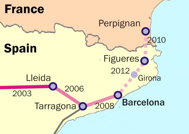 LAV Barcelona Perpignan